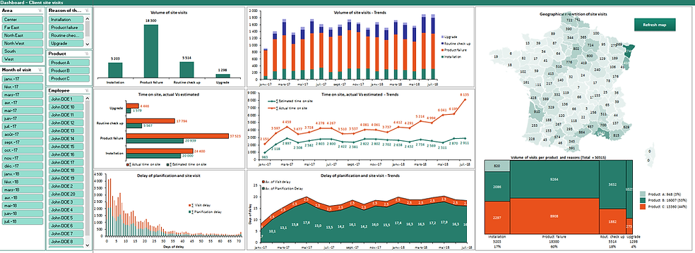 Powe-user add-in - Excel templates - Dashboard