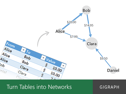 Excel add-in - GIGRAPH Network Visualization