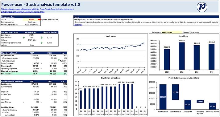 Stock analysis template.png
