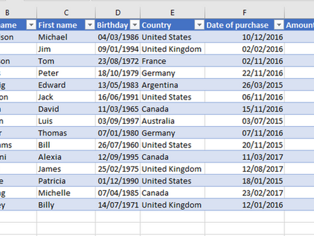 12 reasons why you should use Excel Tables