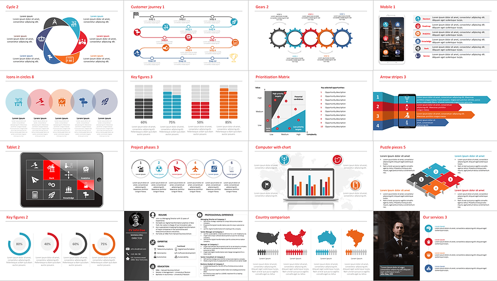 Power-user add-in - PowerPoint templates and design of slides library
