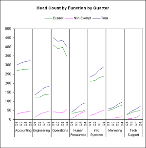 Excel add-in - Panel Chart