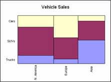 Excel add-in - Mekko Chart Creator