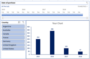 Excel Tables - Using Slicers and Timelines