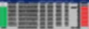 Admin portal - Manage licenses.png