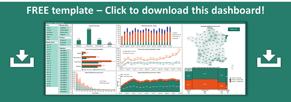 FREE template - Click to download this dashboard