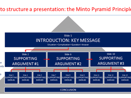 Give a brilliant structure to your presentations with the Pyramid Principle