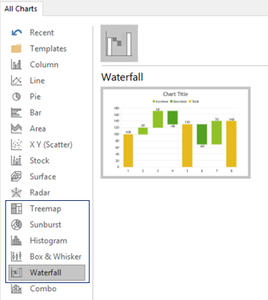 PowerPoint 2016 - New chart types