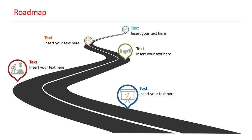 PowerPoint roadmap visual