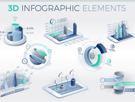 How to Create a Data-Backed Presentation Using Simple Infographics