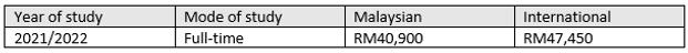 CS fee.png