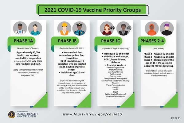 covid_vaccine_priority_groups-1_0_edited