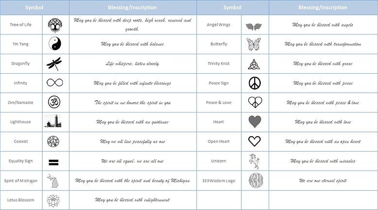Symbol blessing list.jpg