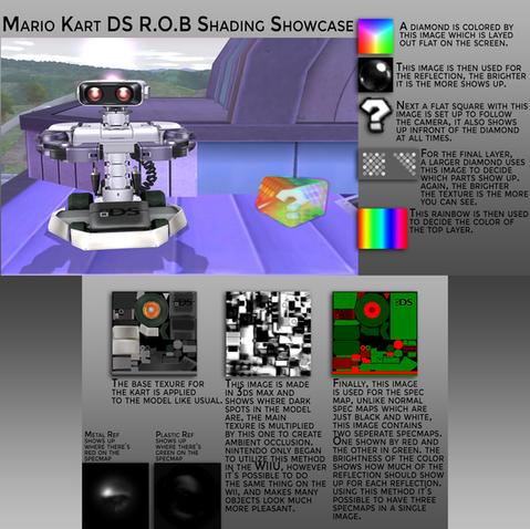 Kart ROB Shading Process