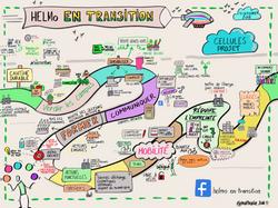 HELMo en transition - 4 octobre 18.png