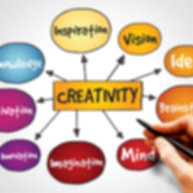 Creativity_mind_map,_business_concept_mo
