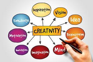 Creativity mind map, business concept.jp