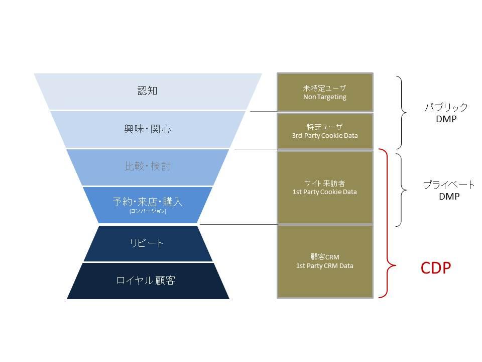 CDP2.jpg