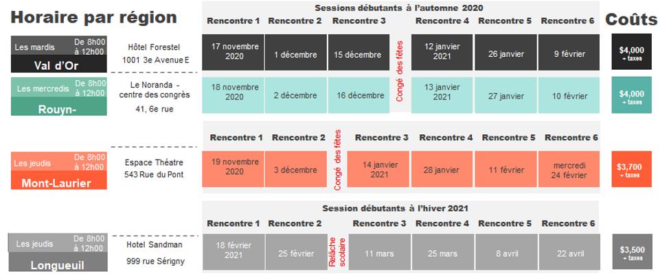 Horaire des sessions 2020-21v4.png