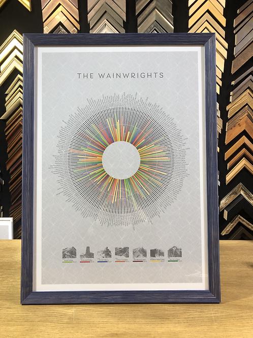 Wainwrights Wheel
