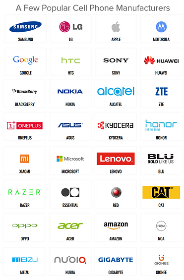 Popular cell phone manufacturers.png