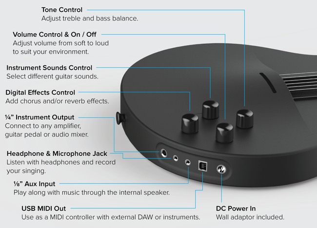 MI-Knobs-and-Outputs-v4.png