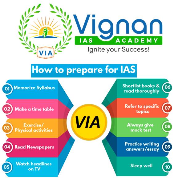 how-to-prepare-ias-vignanias.png