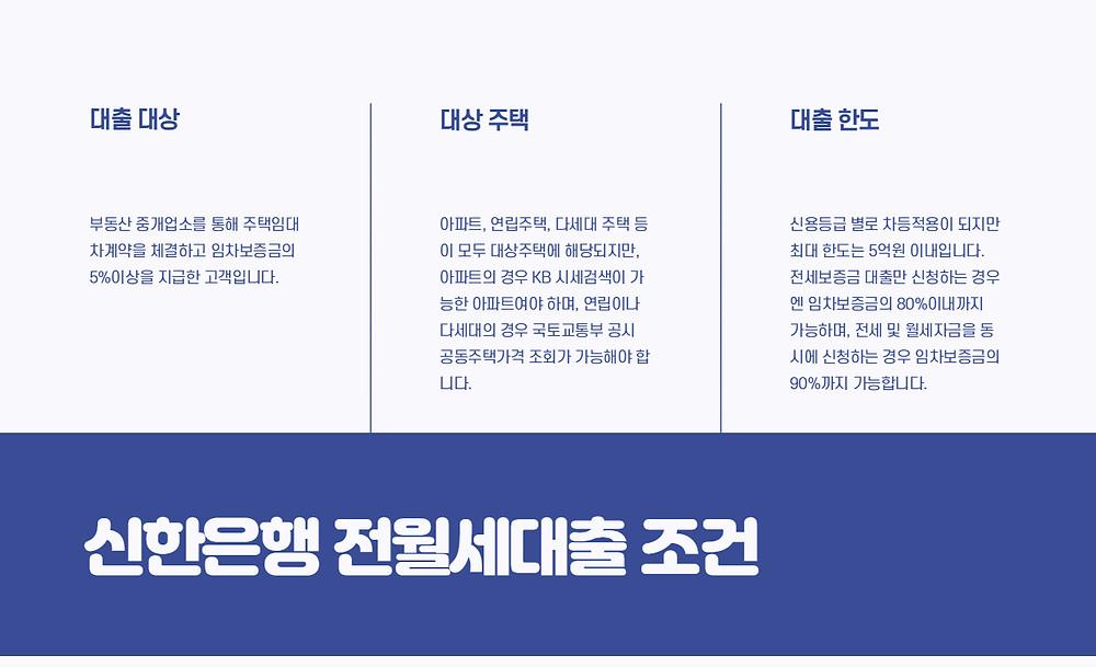 신한은행 전월세대출 조건