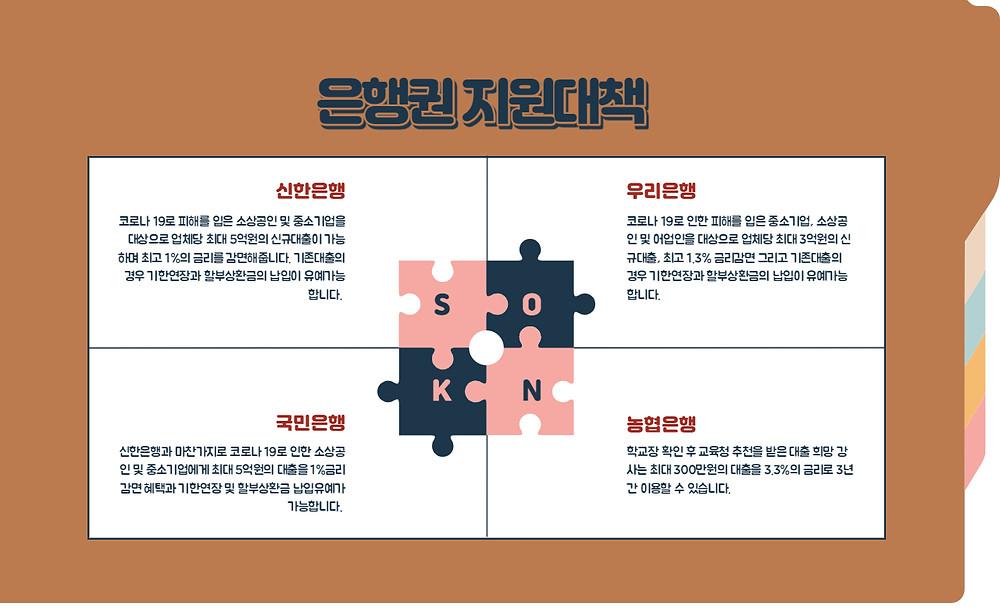 서민금융진흥원 코로나19 관련 은행권 지원대책
