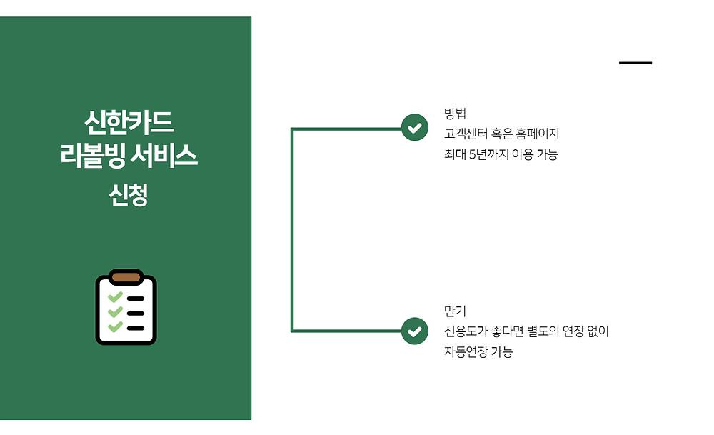 신한카드 리볼빙 신청방법