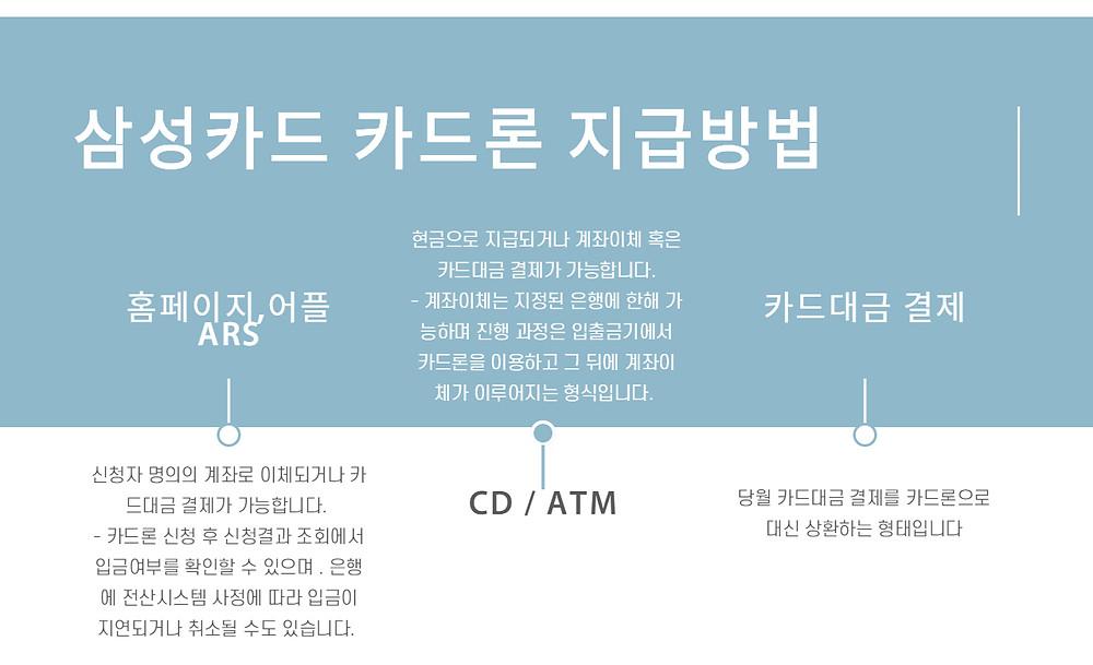 삼성카드 카드론 지급방법