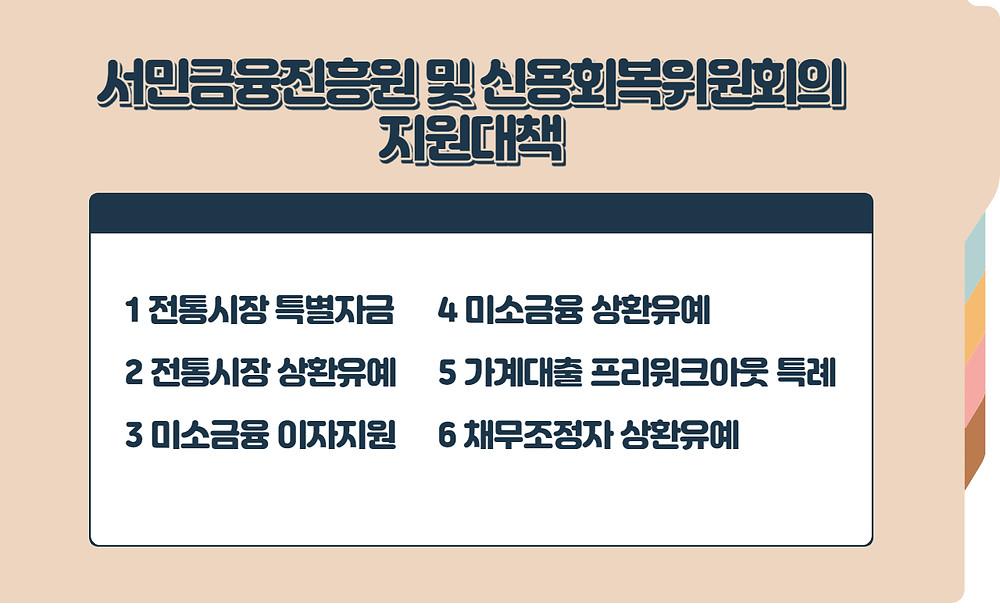 코로나19 관련 서민금융진흥원 및 신용회복위원회 지원대책