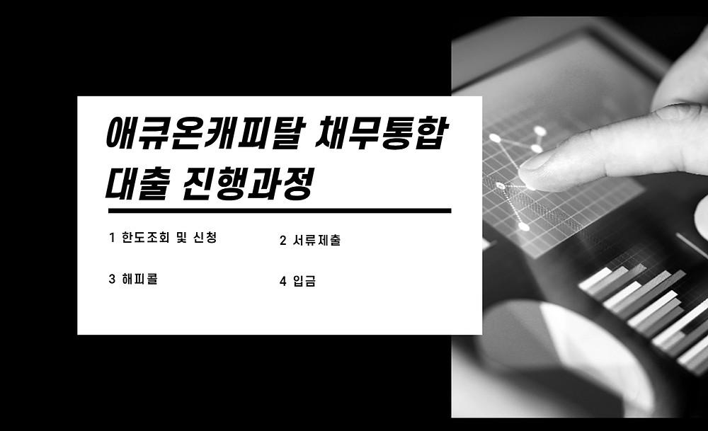 애큐온캐피탈 채무통합대출 진행과정