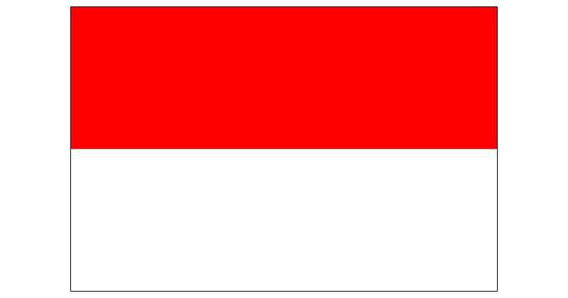 4. Indonesia Dân số: 267,7 triệu (3,5% dân số thế giới)