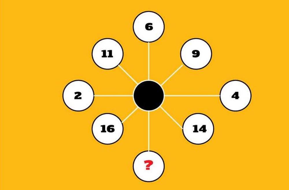 Đáp án: Lấy bất kỳ dãy 3 số nào trên một đường thẳng trong sơ đồ, tổng của chúng luôn là 19 (Ví dụ: 2+11+6=19; 6+9+4=19). Vậy số còn thiếu là 1