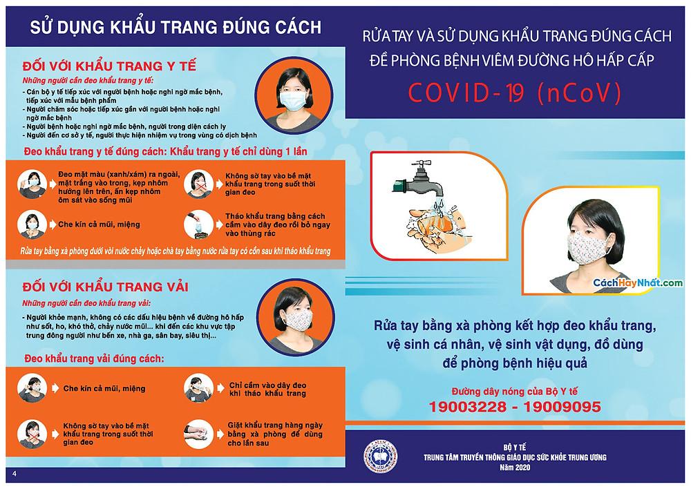 Tờ Rơi Rửa Tay Và Sử Dụng Khẩu Trang Đúng Cách COVID-19 File Vector Corel PDF AI