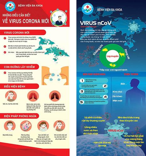 Tờ Rơi Những Điều Cần Biết Về Virus Corona Mới File Vector Corel CDR