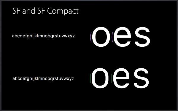 """Các đường  cong trong kí tự """"e"""", """"o"""" của Compact SF sẽ thẳng đứng hơn của SF."""