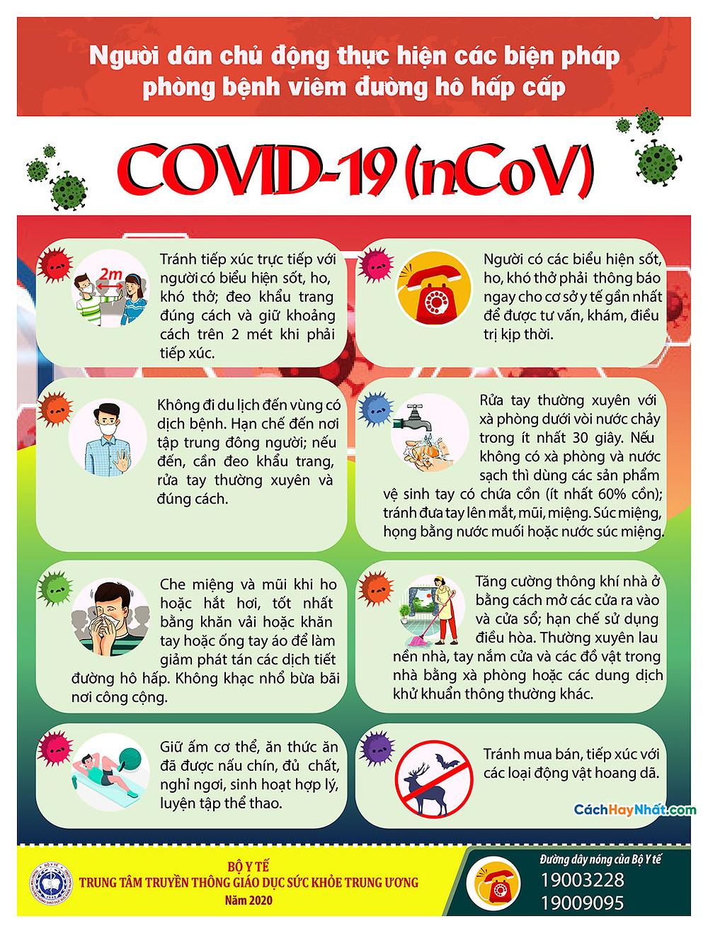 Áp Phích Hướng Dẫn Biện Pháp Phòng Bệnh Covid-19 File Vector Corel PDF AI