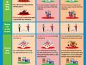 So Sánh Chỉ Thị 15, Chỉ Thị 16 Của Thủ Tướng Và Chỉ Thị 10 Của UBND TP.HCM - File Vector PDF