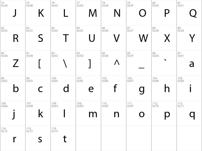 Bộ Font Chữ Myriad Pro Full 40 Font Việt Hóa