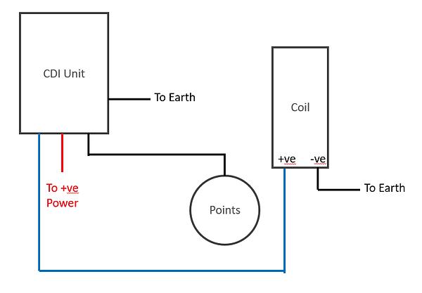 CDI Wiring.png