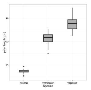 Example_plot2