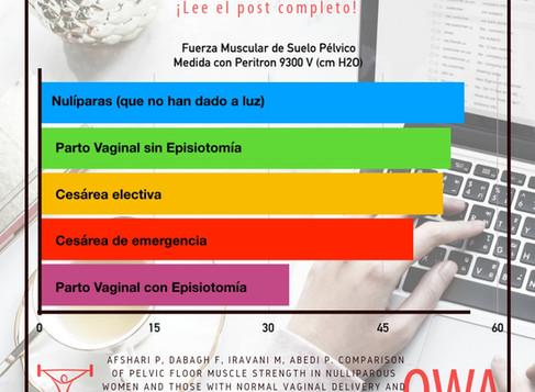 Post OWA: LA FUERZA DEL SUELO PÉLVICO EN FUNCIÓN DEL TIPO DE PARTO