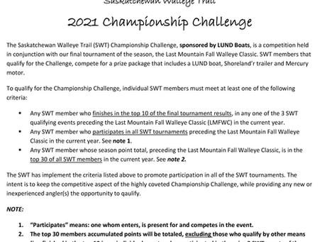 2021 SWT Championship Challenge
