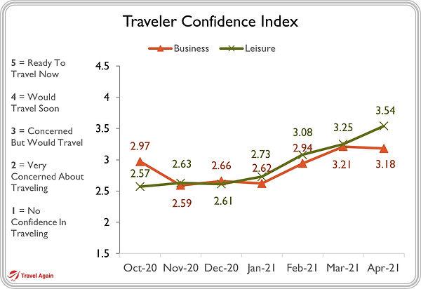 Apr index chart.jpg