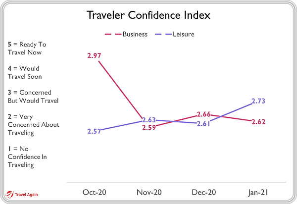 Index Chart Jan21.png