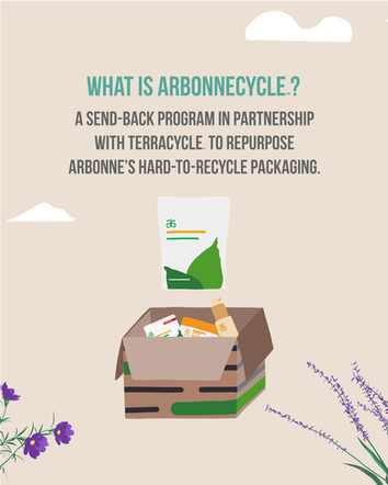 ArbonneCycle Terracycle package recycling send back program
