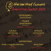Warsaw Wind Ensemble Competition 2020 Results