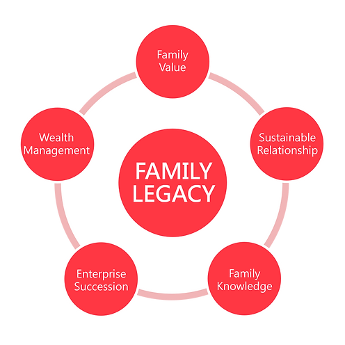 Family Legacy (EN).png